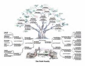 217 best images about family tree charts amp forms on