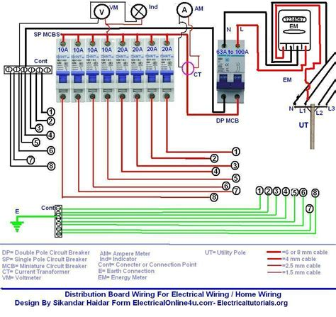 house electrical panel wiring diagram with of the