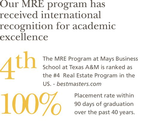 Real Estate Mba Ranking by Master Of Real Estate Mays Business School S Vision Is