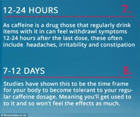 Msg Caffeine Detox Time by Blood Pressure Constipation More What Happens To Your
