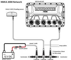 nmea 2000 connector wiring nmea free engine image for user manual