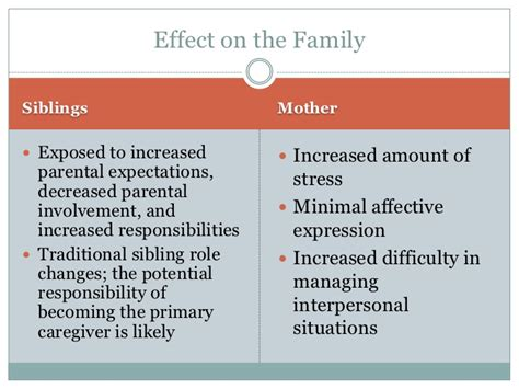 dissertation on parental involvement in education thesis parental involvement