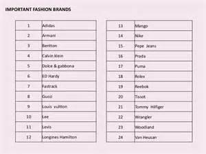 Important fashion brands br 19 fashion boutiques br 20 fashion