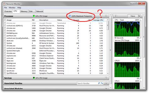 Monitor Cpu what does the quot maximum frequency quot number in the