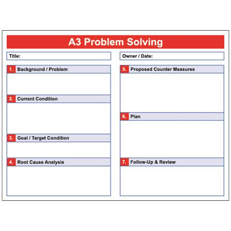 Problem Solving A3 Template a3 problem solving erase board visual workplace inc