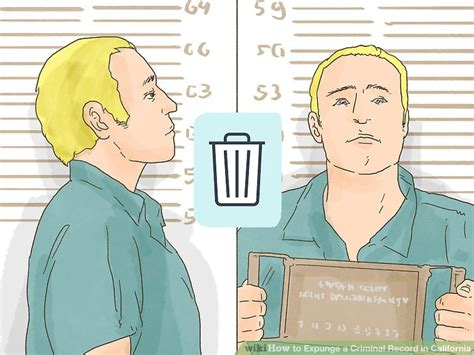 California Criminal Record How To Expunge A Criminal Record In California With Pictures