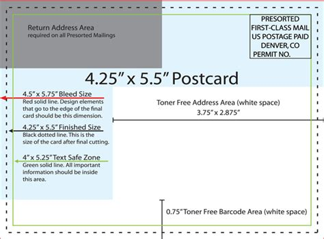 usps direct mail templates specialty envelopes directmail usps postcard layout