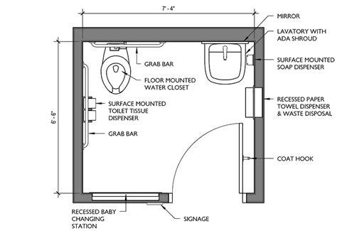 Handicap Bathroom Design accessible toilet room design rethink access