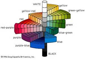 munsell color system history of color color theory