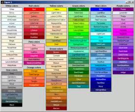 color names what i got i like to page 3