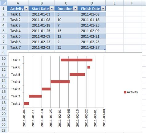 dynamic gantt charts in excel 2007