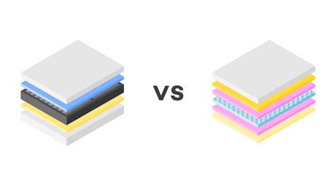 Mattress Vs by Sleep Number Bed Or Tempurpedic Bed Is Better Basement