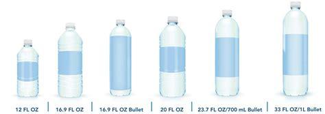 1 ounce bottle size bottled water facts custom bottled water ph balanced