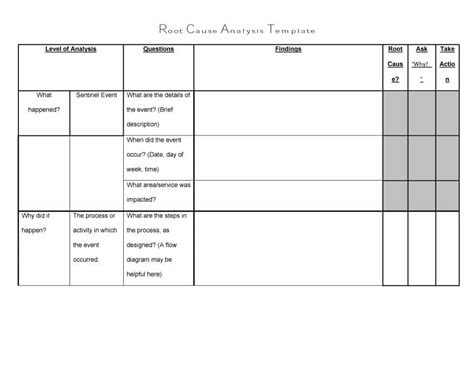 final solution via root cause analysis with a template