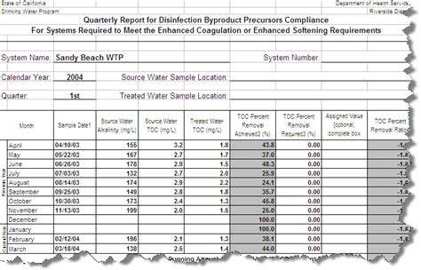 templates for quarterly reports quarterly reports template evolist co