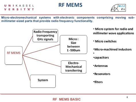 rf mems inductors rf mems inductors 28 images b device fabricati mems inductor design 28 images on chip