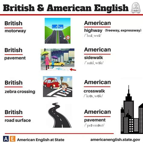 7 Differences Between America And Britain by Differences Between American And
