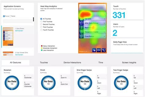 mobile app tracking analytics what are the best usability testing tools quora
