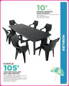 geant casino mobilier de jardin salon de jardin g 233 ant casino juin 2016 15 17