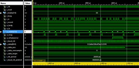 vhdl test bench test benches in vhdl 28 images fsm moore and mealy machine an l 234 duy ru one ru