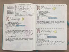 Bullet Journaling Bullet Journal On Pinterest Bullets Bullet Journal Key