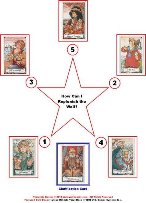 cards spread template tarot card reading living with cards page 3