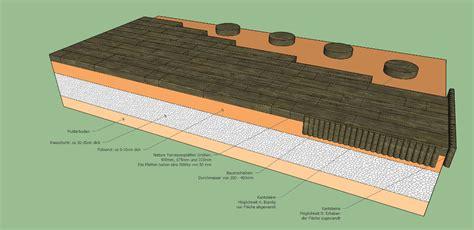 Terrassenplatten Auf Betonplatte Verlegen 3593 by Terassenplatten Nature In Bahnschwellenoptik