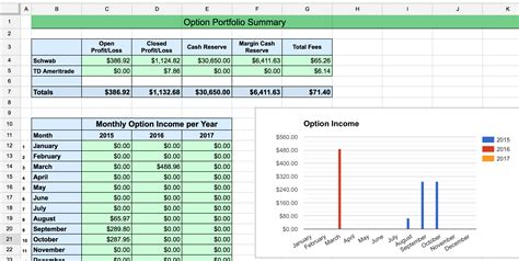 Options Tracker Spreadsheet Two Investing Option Trading Journal Template