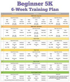 Potato Workout Plan by 1000 Ideas About 5k Plan On