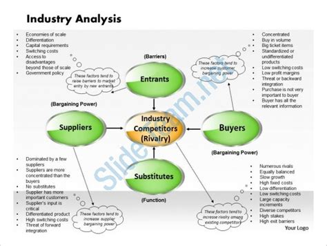 industry analysis template industry analysis template 11 free word pdf format