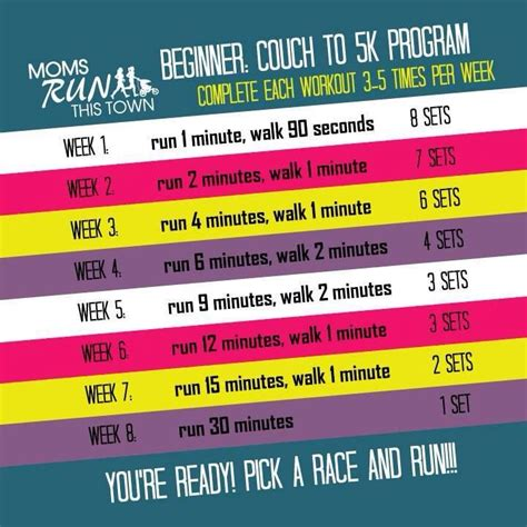 couch to 5k in 2 weeks couch to 5k in 8 weeks i will start with week 2 running