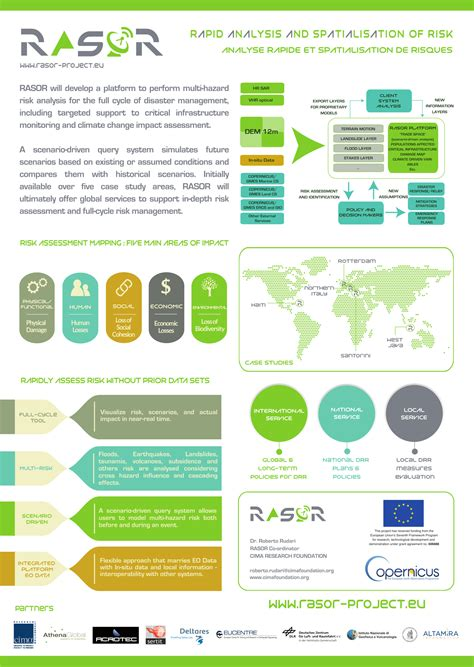 informative poster template rasor project dissemination materials