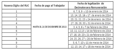 de pago de dcimo tercer sueldo ser en lnea ministerio del legalizaci 243 n d 233 cimo tercer sueldo 2013 ecuadorlegalonline