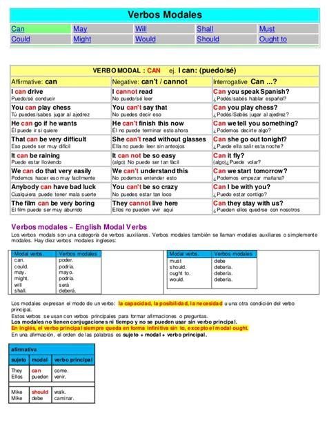 preguntas con must verbos modales o modal verbs