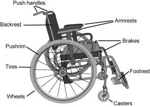 Bag Chair With Footrest The Manual Wheelchair