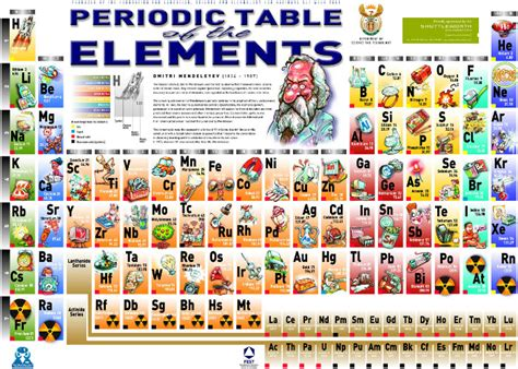 M Periodic Table by Periodic Stories I Science