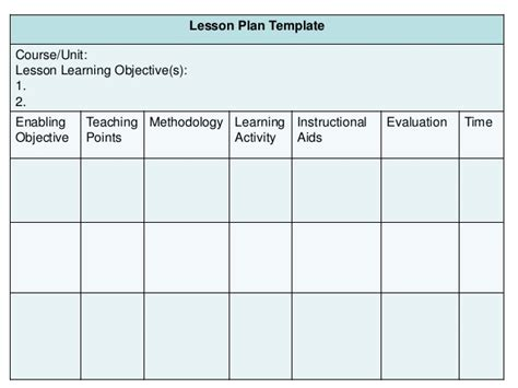 curriculum development template developing a competency based curriculum