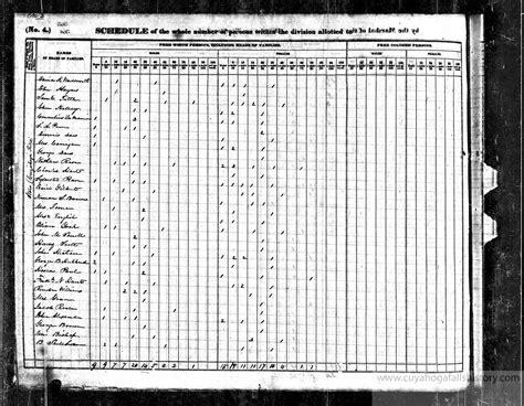 Cuyahoga Records Records Cuyahoga Falls Historical Society
