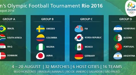 Calendario 2016 De Futbol Juegos Ol 237 Mpicos 2016 F 250 Tbol Calendario De Partidos