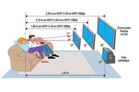 à Quelle Hauteur Fixer Une Tv Au Mur by Hauteur Tv Murale