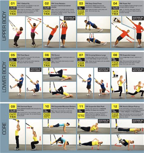 easy exercises to get abs trx workout plan printable
