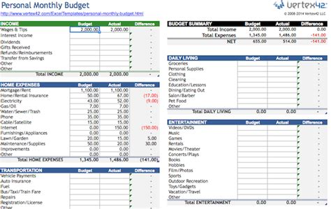 template money management excel finance tracki on free excel