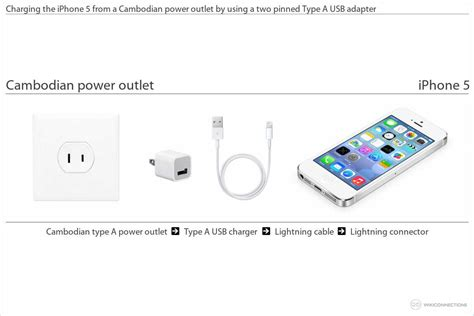 wonderful apple lightning cable wiring diagram images