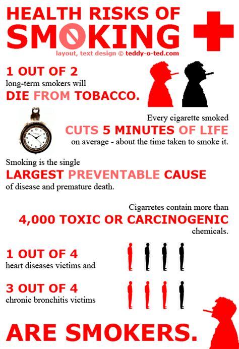 risks of having ac section best 25 smoking risks ideas on pinterest smoking health