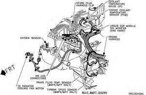 1995 saturn sl2 engine diagram get free image about wiring diagram