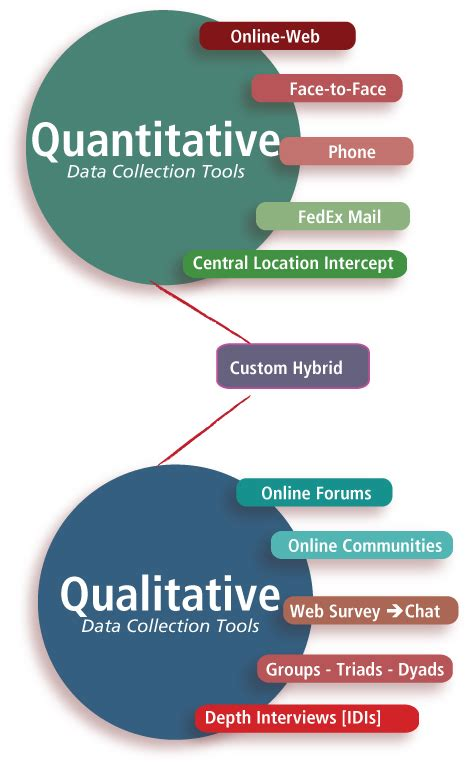 Mba Quantitative Analysis For Business Decisions Pdf by Our Approach Whites House Writing Services