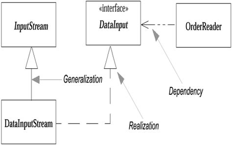 abstract pattern java exle difference between abstract classes and interfaces in java