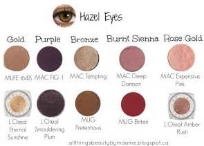 colors that bring out brown how to the right eye shadow shades for your eye color