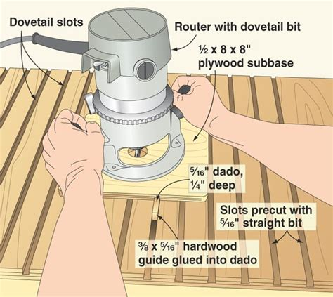 woodworking tips techniques  backuporganizer