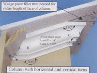 How To Cut Crown Molding On A Sloped Ceiling by Crown Molding Jig See Best Ideas About The O Jays Money